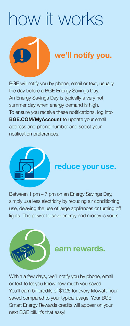 Smart Energy Rewards | Baltimore Gas and Electric Company