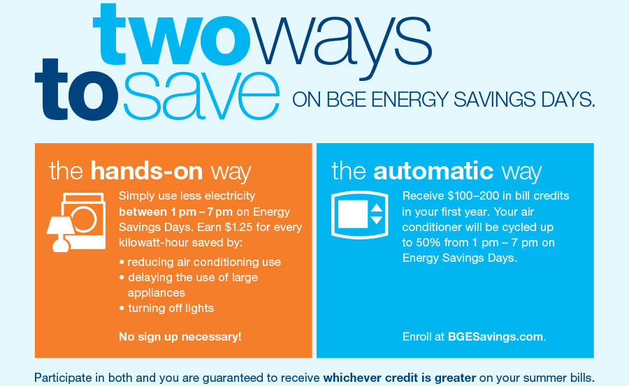 Two ways to save on BGE energy savings days:  1. the hands-on way:  Simply use less electricity between 1 pm - 7 pm on Energy Savings Days. Earn $1.25 for every kilowatt-hour saved by:  -Reducing air conditioning use  -Delaying the use of large appliances  -Turning off lights  No sign up necessary!  2. The automatic way  Receive $100-200 in bill credits in your first year. Your air conditioner will be cycled up to 50% from 1 pm - 7 pm on Energy Savings Days.  Enroll at BGESavings.com.    Participate in both and you are guaranteed to receive whichever credit is greater on your summer bills.