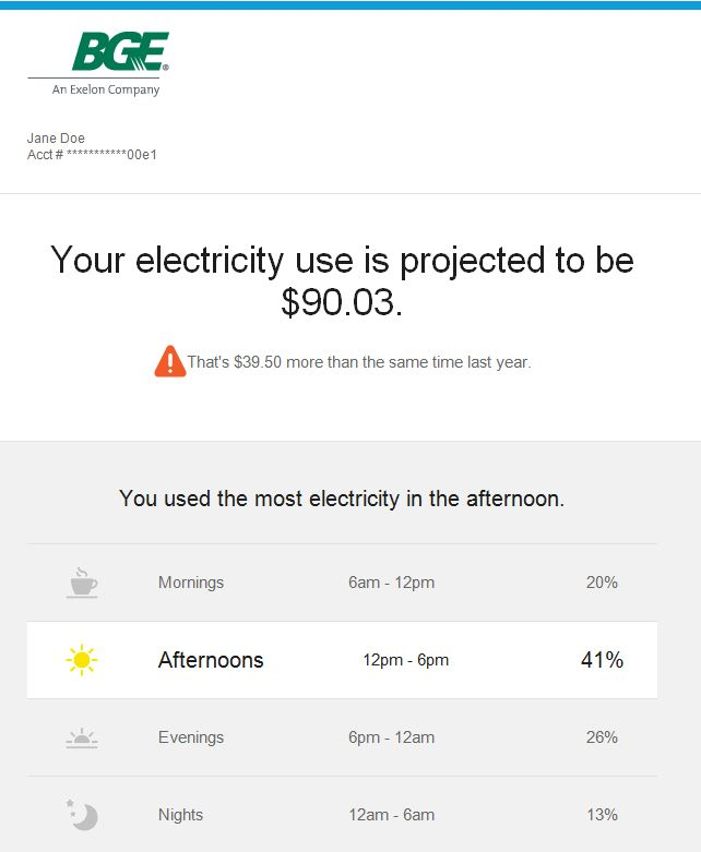 Preview of High usage Alert. Displays information on projected electric costs and temperatures for given periods in the day.